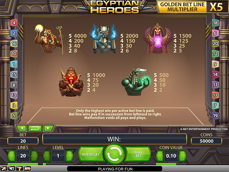 egyptian-heroes-slot-pagamenti